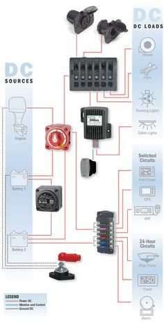 boat wiring diagram boat pinterest diagram, boating and john boats pontoon boat electrical wiring diagrams  Most Basic Boat Wiring Diagram engineering high quality marine electrical components for safety, reliability and performance