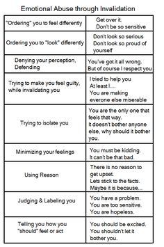 Invalidation is a form of subtle emotional abuse, often occurring in the childhoods of person's with Borderline Personality Disorder. Abusive Relationship, Toxic Relationships, Healthy Relationships, Relationship Tips, Toxic Friendships, Trauma, Mental And Emotional Health, Mental Health Awareness, Affirmations