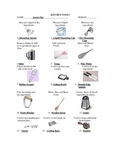 1000 images about language on pinterest english for for Kitchen equipment names