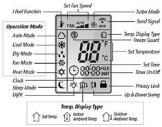 Full list of Gree Air Conditioner Mini Split Units Fault Codes. When error codes appear on the Gree air conditioner indoor display, this tells the user there is an issue with the Gree AC unit. The error code displayed will Mini Split Ac, Error Code, Display Screen, Remote, Conditioner, Coding, Cool Stuff, Calculator, Google