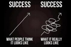 Success is convoluted!
