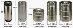 Different types of kegs