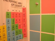 A chemistry themed bathroom to go with a Periodic Table of Elements shower curtain
