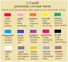 Vastu believes in instinctively felt colors and is convinced we are attracted to certain colours because of similar energy patterns. Thus this means either we are similar in personality and therefore the attraction or due to long association of using the color we imbibe the personality of the colour. Here are some of the common associations of color. Which colour are you?