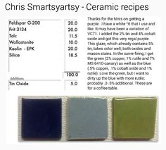 Ceramic recipes
