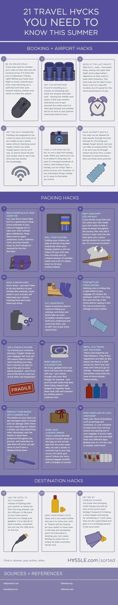 21 Game-Changing Hacks Every Traveler Should Know                                                                                                                                                                                 More