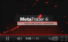 Introduzione a MetaTrader STP