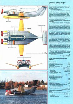 Ground Effects, Water Crafts, Cyberpunk, Planer, Wig, Aviation, Aircraft, Models, History