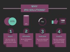 Why a company needs an SEO Agency, It is one of the most important questions a business need to ask with your Marketing team. #ipixsolutions #seo #agency #india