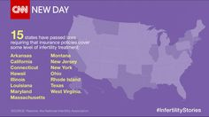 CNN Infographic - States with Infertility coverage laws