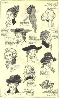 Men Hats, 1700-1795