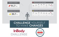 Starting Next Wednesday 3/21 through 3/26 - 60-Day InBody Challenge for Healthy Living