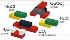 Lego Chemistry Science Project A cheap and creative way to show the make up of elements