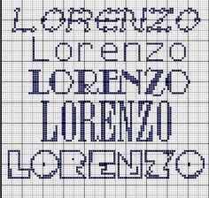 Lorenzo3