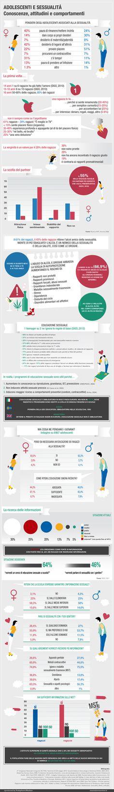 Adolescenti e sessualità: conoscenze, attitudini e comportamenti - Esseredonnaonline (grafica Silvia Gherra)