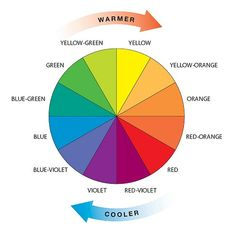 Color and Value: warm and cool colors.