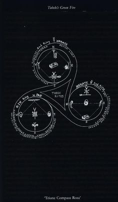 "(source)Triune Compass Rosa""Triune Compass Rosa""""The Triune Compass The Three Rings RiteTubelo's Green Fire Mythos, Ethos, Female, Male & Preistly Mysteries of the Clan of Tubal Cain. Shani OatesDivination, Magic and Communion""The Three Rites, showing connectivity. If you read each connection/circle you will see here that there are names of Deities/Planets as well as different meanings within each pool."