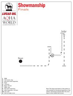 Amateur showmanship finals pattern from the 2015 Lucas Oil AQHA World Championship Show