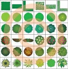 Image result for how to colour in landscaping plan
