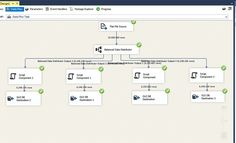 Parallelize Data Flows with SSIS Balanced Data Distributor Transformation