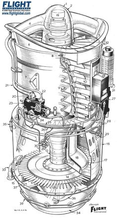 rolls-royce-rb162-cutaway.jpg (524×977)