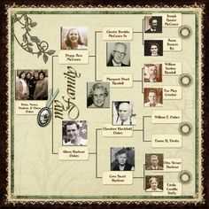 25 Beautiful Photo of Scrapbooking Layouts Family . Scrapbooking Layouts Family Family History Scrapbook Layouts Dianes Digital Scrapbook Pages History 25 Beautiful Photo of Scrapbooking Layouts Family Family Tree Book, Family History Book, Family Family, Family Trees, Family Tree Layout, Family Tree Picture, Family Tree Projects, Ideas Scrapbook, Scrapbook Page Layouts