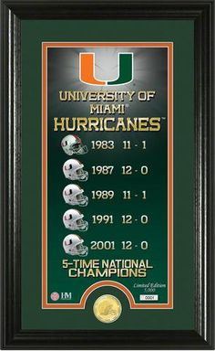 Miami Hurricanes Legacy Bronze Coin Panoramic Photo Mint (backorder)