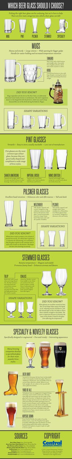 One of the most important aspects to serving any drink is choosing the perfect glass.  There are five different beer glass catergories to choose from.  Choosing the right glass will make your customers happy and can bring some extra money into your business.