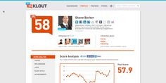 Klout: Does it Really Measure Your Influence on Social Media? There are a lot of tools available to help businesses and entrepreneurs measure their social influence. Some are free and others are for a fee. Do we need a tool to measure our influence? How does one measure social media influence anyways? Even if we use a free tool, our time isn't free. Our time is valuable and any effort that we expend needs to evaluated. Subscribe www.Shanebarker.com
