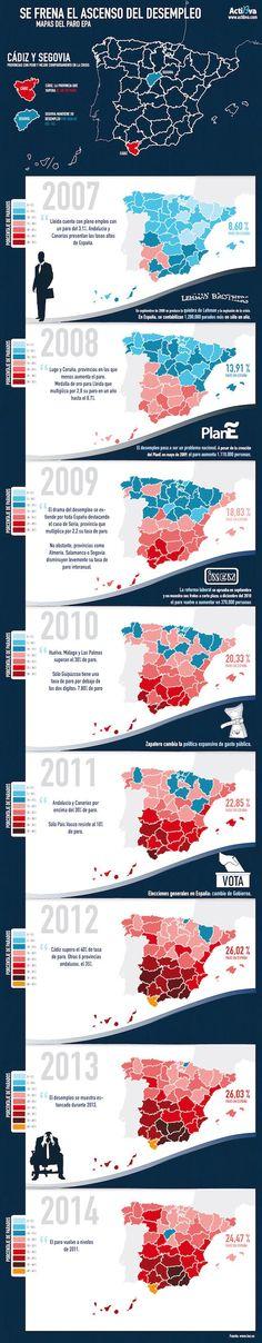 Se frena el ascenso del desempleo en España #infografia