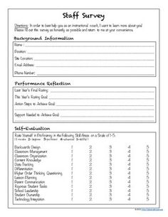Instructional Coaching Coach Feedback Survey  Instructional