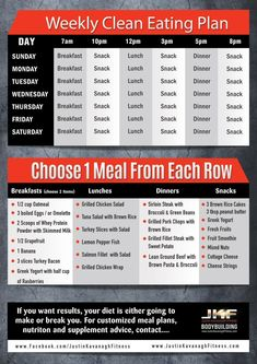 "sixpackunleashed: ""Choose at least 1 item from each row and try to stay consistent with your new eating habits. These are great muscle building meals. For more muscle building and weight loss meals visit the official Anabolic Cooking website Here "" Weight Loss Meals, Diet Food To Lose Weight, Weight Loss Program, Healthy Weight, Weight Lifting Diet, Weight Gain Meal Plan, Reduce Weight, Gym Meal Plan, Crossfit Meal Plan"
