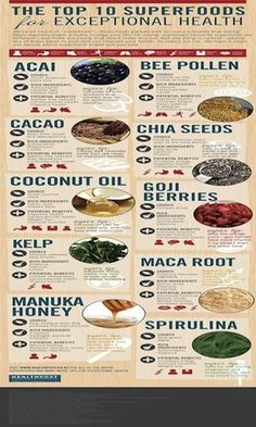 10 Superfoods To try to work into your diet.
