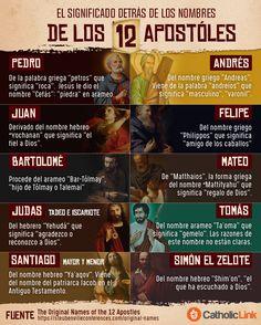 Infografía: El significado detrás de los nombres de los 12 apóstoles