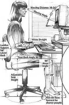 Posizione Ergonomica corretta lavorando al PC / Laptop ( clicca l'immagine x leggere il post )