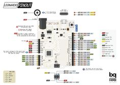 Arduino – Leonardo pinout diagram