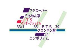 旅行、トラベル、格安航空券のことなら「JTSインターナショナル」