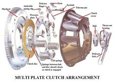 https://www.facebook.com/mechanical.engineering.community.forum/photos/a.389510768182.168169.260450433182/10153392209043183/?type=3