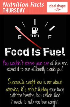 Are you eating healthy?  Make your calories count!