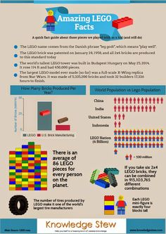 Amazing Facts About LEGO