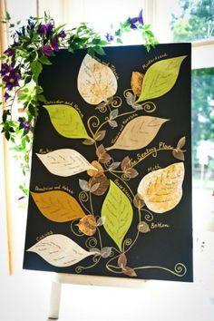 mid summer nights dream wedding | Midsummer Night's Dream wedding | Plan Your Perfect Wedding | The UK ...