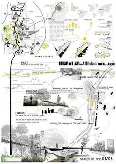 Winners of the IFLA Design 2015 contest. Image courtesy of IFLA. :Panel Winners of the IFLA Design 2015 contest. Image courtesy of IFLA. Landscape Architecture Design, Architecture Board, Architecture Portfolio, Concept Architecture, Classical Architecture, Sustainable Architecture, Architecture Models, Architecture Diagrams, Urban Architecture