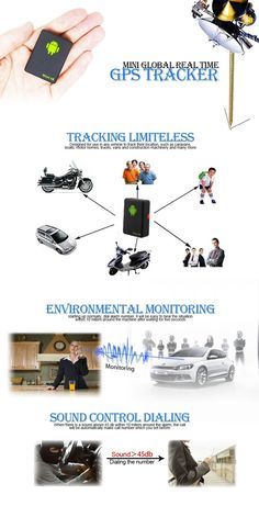 """Note: Because the limited of platform, we can only choose """"GPS Tracker"""" as the type, but in fact, this . Gps Tracking Device, Gps Navigation, Animals For Kids, Pets, Mini, Car, Bands, Automobile, Cars"""