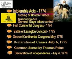 july 4 1776 what happened