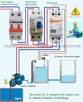 Basic Electrical Wiring, Electrical Circuit Diagram, Electrical Plan, Electrical Engineering, Computer Projects, Electronics Projects, House Wiring, Industrial Electric, Electrical Installation