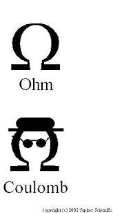 Image result for redox chemistry jokes