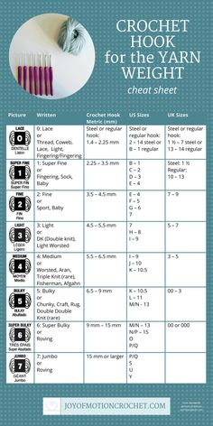 Crochet Tutorial Design How to choose the Crochet hook for the yarn weight. - Don't know how to choose crochet hook for the yarn weight? Learn the secrets Stitch Crochet, Crochet Chart, Crochet Basics, Knit Or Crochet, Learn To Crochet, Crochet Hooks, Free Crochet, Crochet Hook Sizes Chart, Crotchet