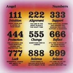 Angel Numbers, Good Energy, Pretty Words, Book Of Shadows, Poster Wall, Poster Prints, Witchcraft, Magick, Universe