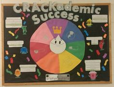 Trivia Crack academic success themed bulletin board!