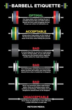 Barbells and bumper plates are expensive pieces of fitness equipment that are often mistreated, so I wanted to give a few tips and reminders regarding barbell use and etiquette in the gym. A few items can go a long way for helping to keep our equipment in working condition and keep you and your fellow